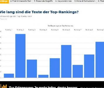 Content-Analyse-der-optimalen-Textlänge