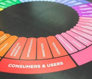 Online Marketing für den Erfolg lokaler Unternehmen